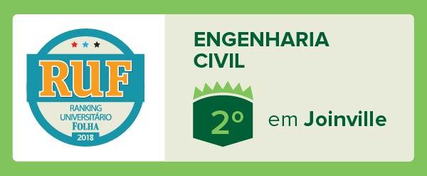 engenharia civil joinville univille universidadesobre o curso o acadêmico de engenharia civil